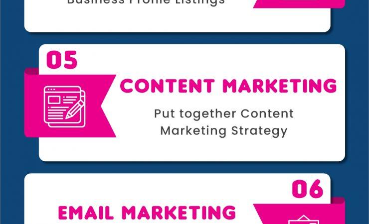 Best Healthcare Marketing Strategies for 2021