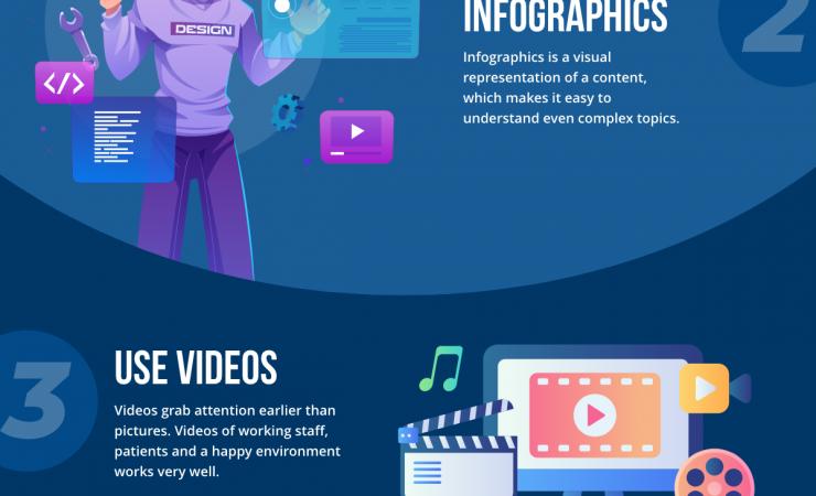Healthcare Content Marketing Ideas